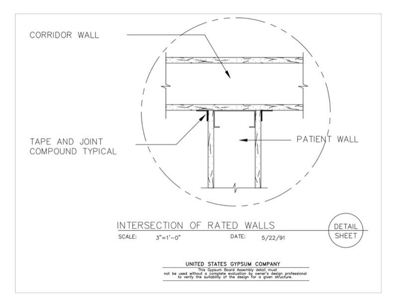 Typical Drywall Detail : Usg design studio gypsum board assembly